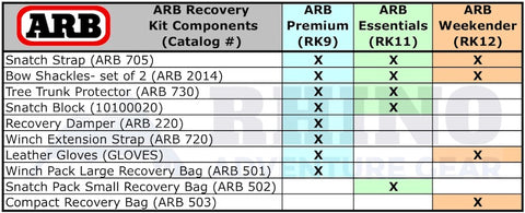 ARB Recovery Kits available at Rhino Adventure Gear