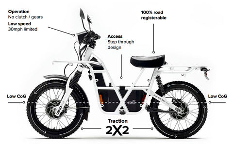 Ubco 2x2 Electric Adventure Bike Safety Engineering Diagram
