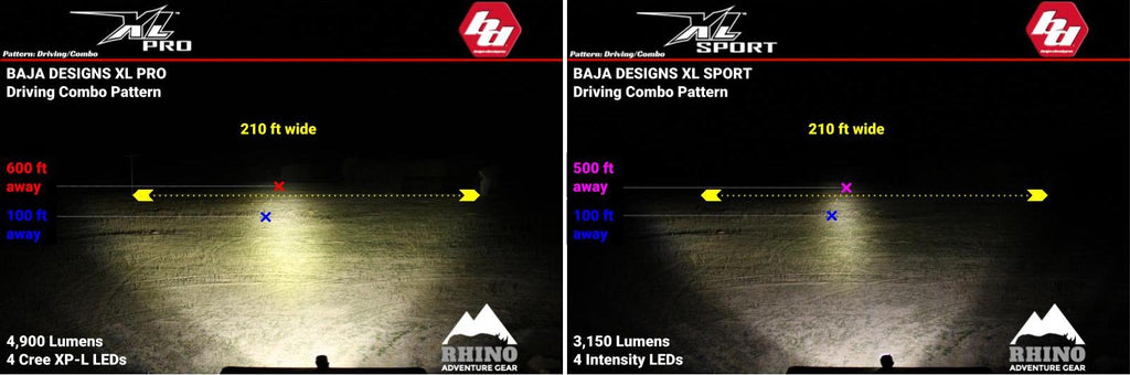 Baja Designs Xl Sport Forward Projecting Led Off Road