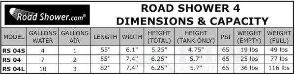 Chart of dimensions and capacity of Road Shower 4 models for sale at Rhino Adventure Gear
