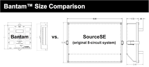 sPOD Bantam vs Source SE Size comparison chart