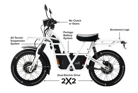 ubco 2x2 electric adventure bike features diagram