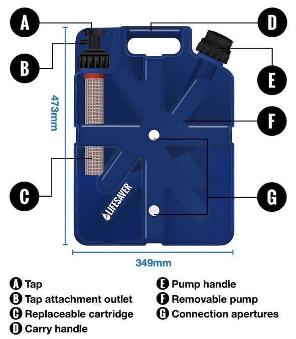 Lifesaver ultra filtration jerrycan components and dimensions schematic