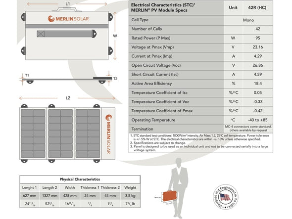 Merlin Solar BXD95 trifold portable solar panel technical specifications and physical dimensions