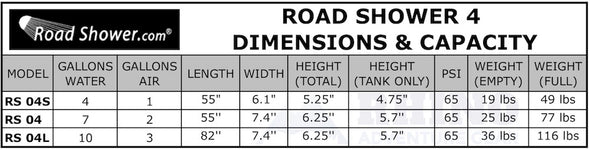 Chart comparing Road Shower 4S, Road Shower 4, and Road Shower 4L models dimensions and capacities