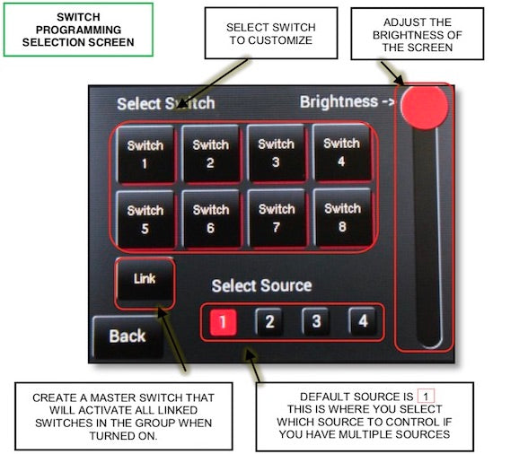 Annotated features of sPOD Bantam Power Distribution System Touchscreen Master Switch Creation and Source Selection Menu