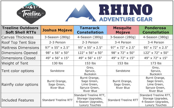 Treeline Outdoors Roof Top Tent Model Dimension Comparison Chart