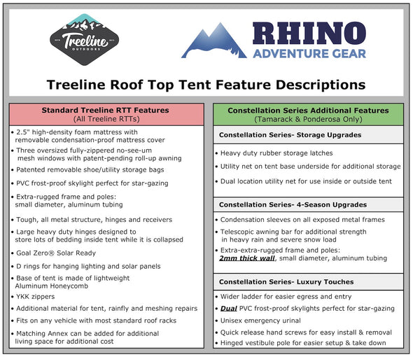 Treeline Outdoors Roof Top Tent Model Feature Comparison Chart