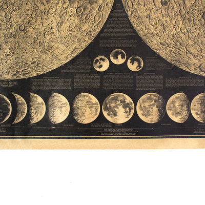 Vintage Moon Poster