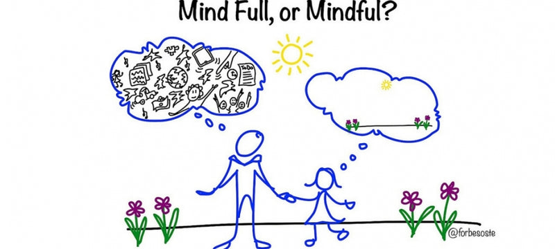 Mindfulness helping in the fight against Anxiety