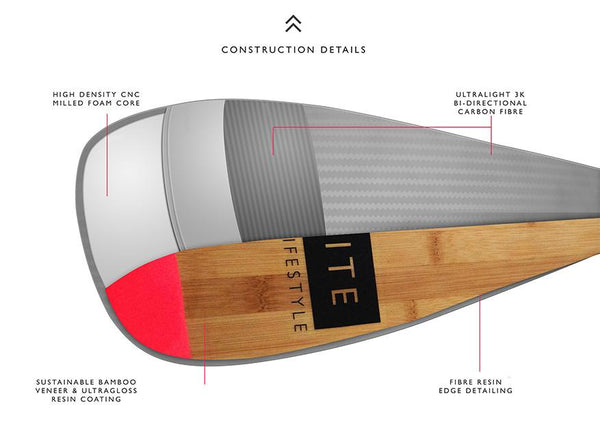 Voyage Pro: Carbon + Bamboo Travel Paddle