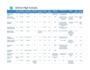 Surveying the Online School Landscape