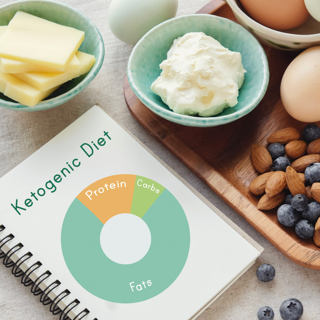 WHY COLLAGEN ON KETO?