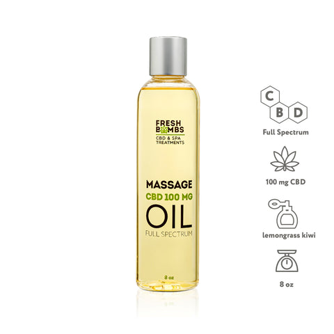 Image of Bulk CBD Massage Oil