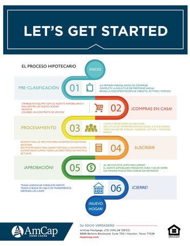 AmCap Mortgage Process Flyer - Spanish (FREE DOWNLOAD)