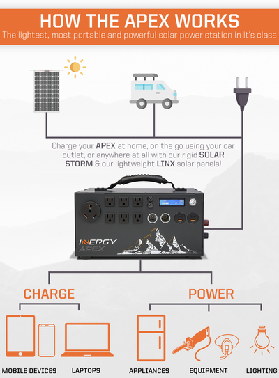 Apex Portable Solar Power Station with FREE Solar Storm Panel and Cable ($150 value!)