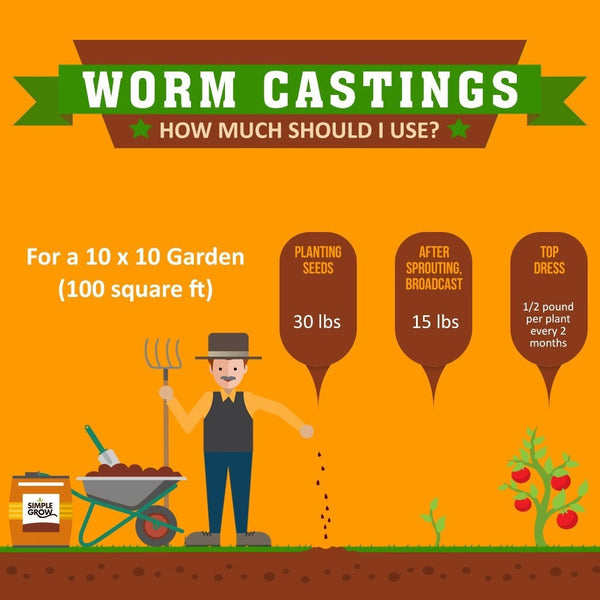 15lb Worm Castings- Simple Grow Soil Builder - simplegrowsoil