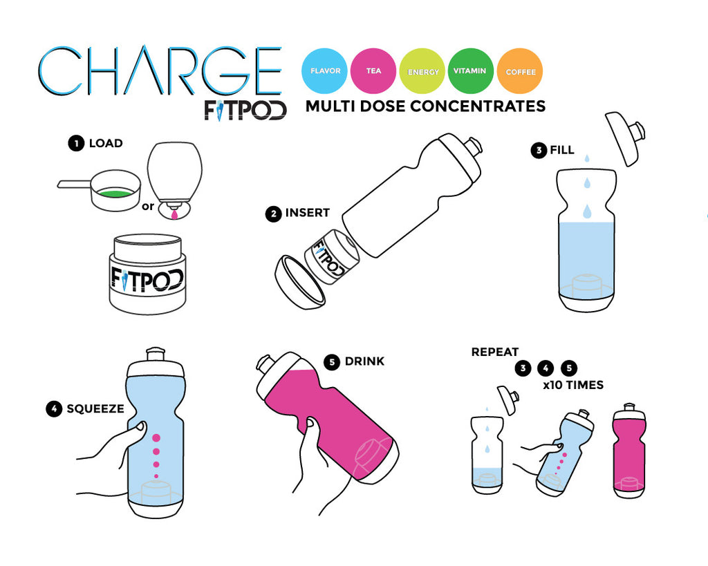 FitPod Multi-Shot Bottle