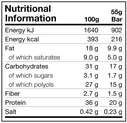 Dedicated Crisp Bar Caramel Peanuts Nutritional Information