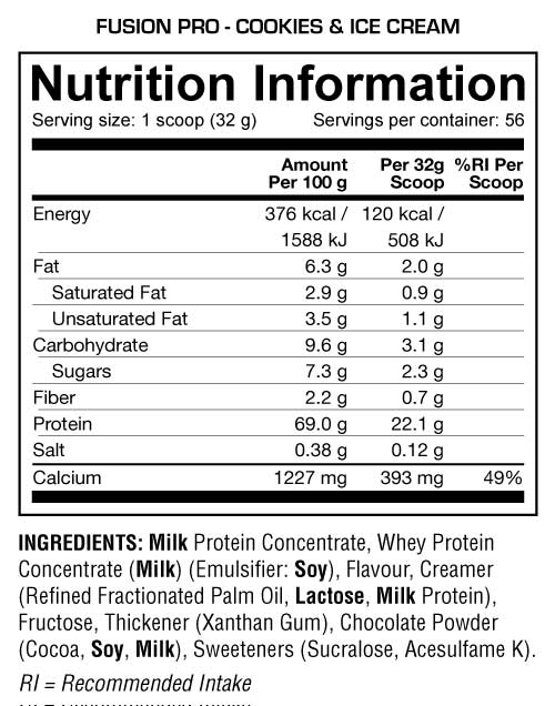 Dedicated Fusion Pro 4lbs Cookies & Ice Cream Supplement Facts