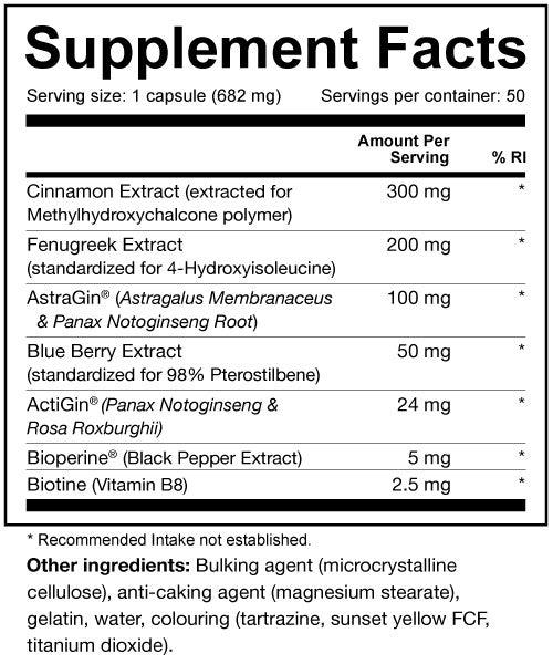 Dedicated Nutrition Genesis 50 caps Supplement Facts