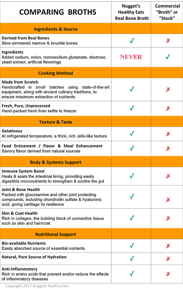 Broth Comparison Chart
