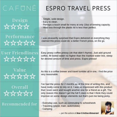 ana-cristina-ahmarani-espro-travel-press-review