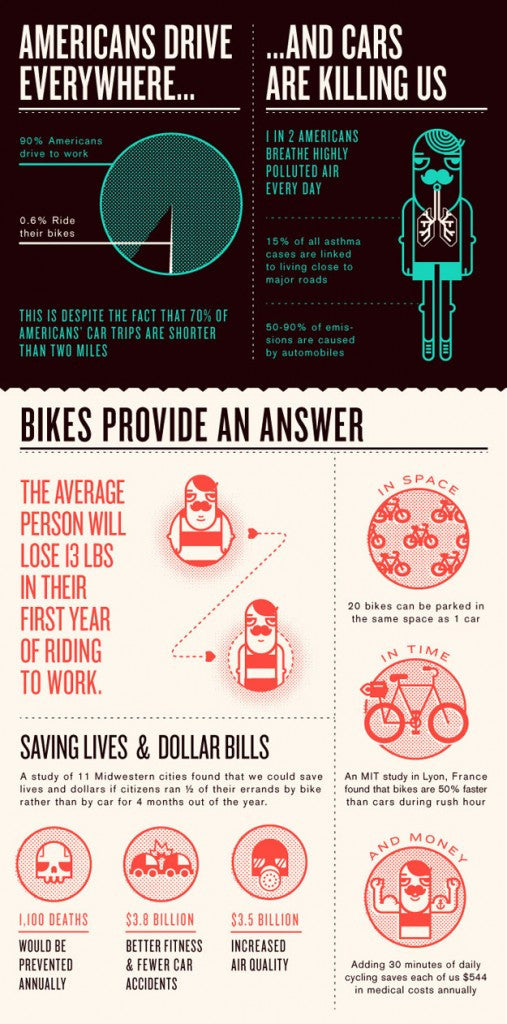 Bikes Provide An Answer