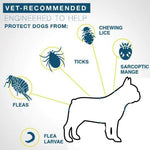 DEFEAX ™ PRO GUARD FLEA AND TICK COLLAR FOR FRENCHIES - frenchie Shop