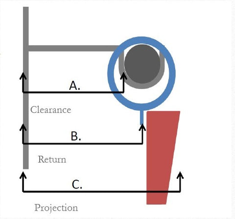 How To Measure For Curtain Rod Brackets Continental