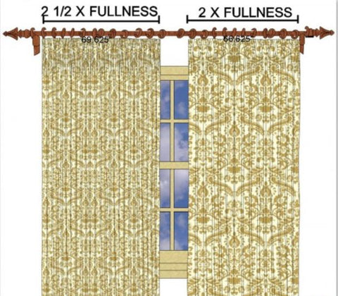 How Many Rings For Curtains Do You Need? – Continental