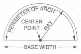 how to measure for an arched or eyebrow window