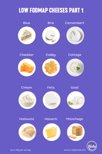 low-fodmap-cheese-list