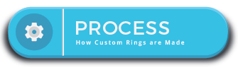 Link to Custom Ring Process