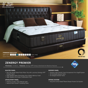 King Koil ZENERGY Premier Mattress