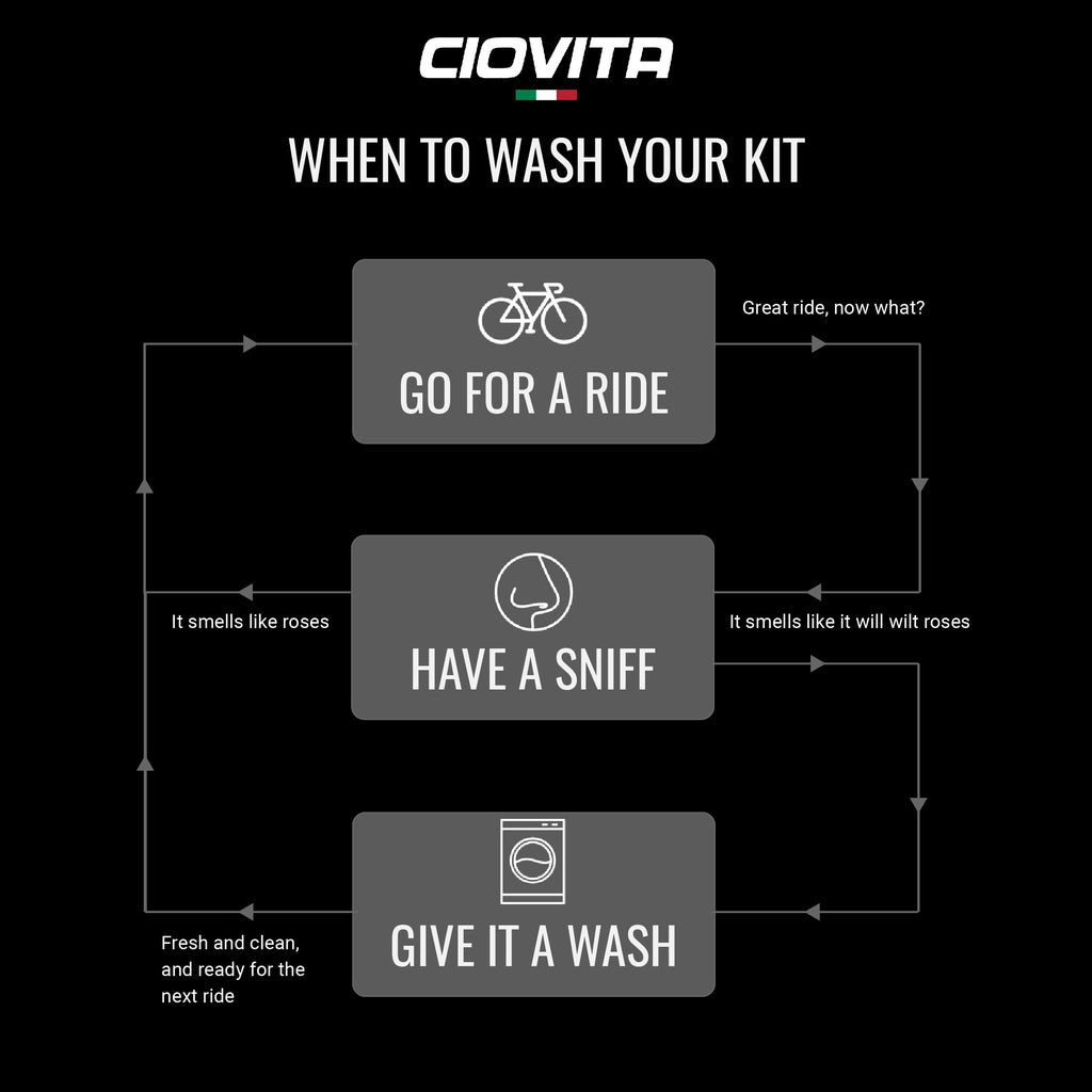 when to wash your cycling kit