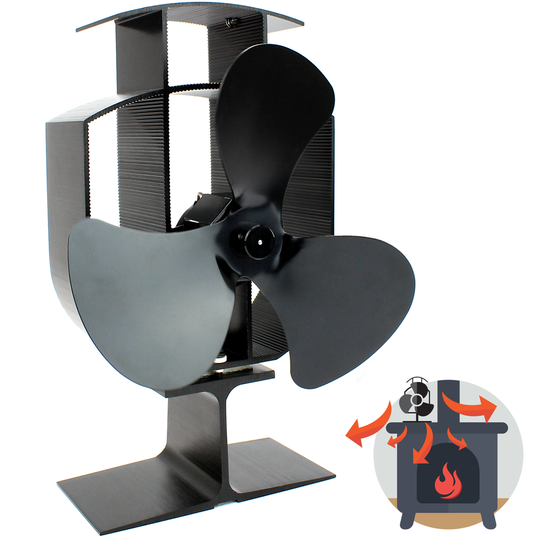 Heat Powered Stove Fan - Seasoned Logs Surrey