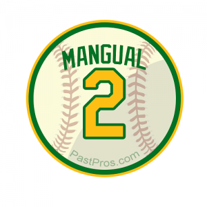 Angel Mangual Autograph Submission