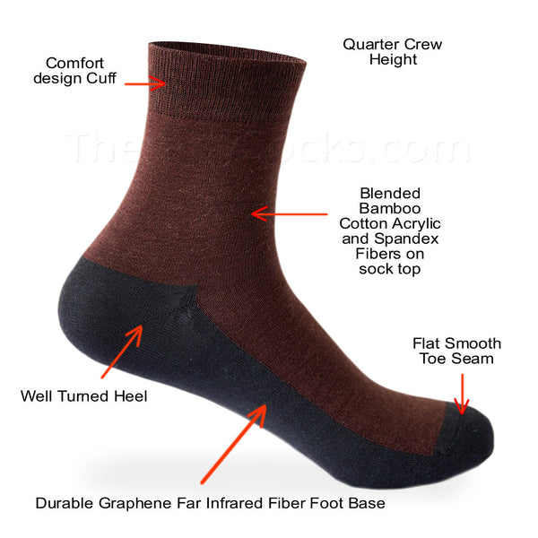 Features of the Graphine Far Infrared Therapy Socks