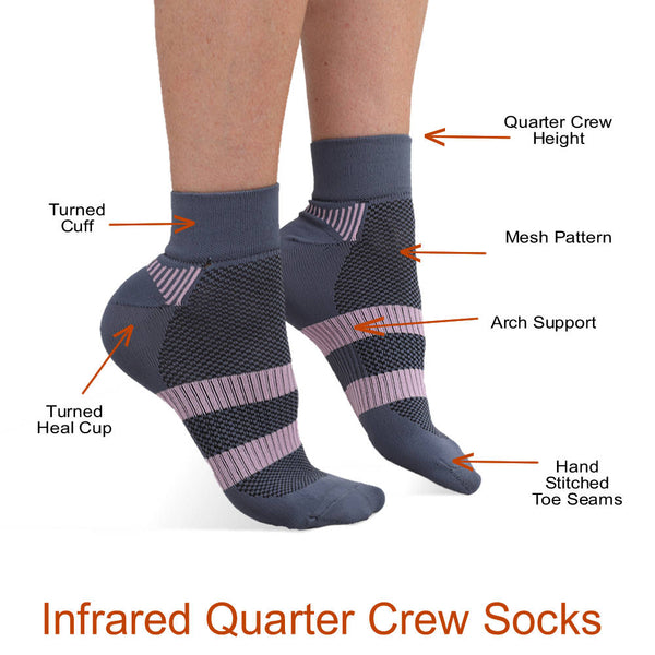Features of the FIRMA Circulation Infrared Quarter Crew Socks