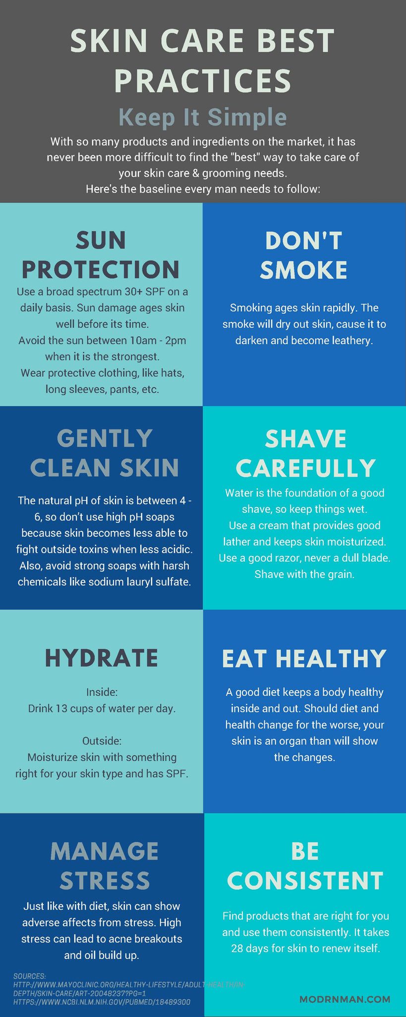 Easy tips for skin care and grooming for men.