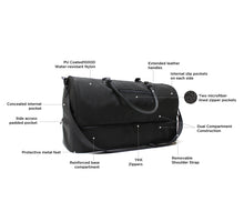New North Co Duffle Bag Jet Black Description
