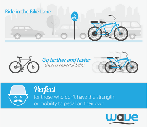 wave bikes electric bikes