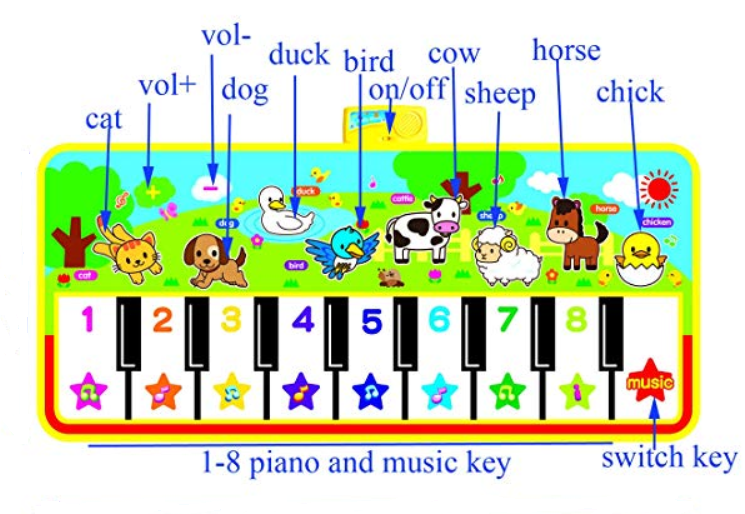 Musical Keyboard for Kids