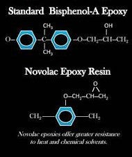 The Breakdown on Novolac Epoxies