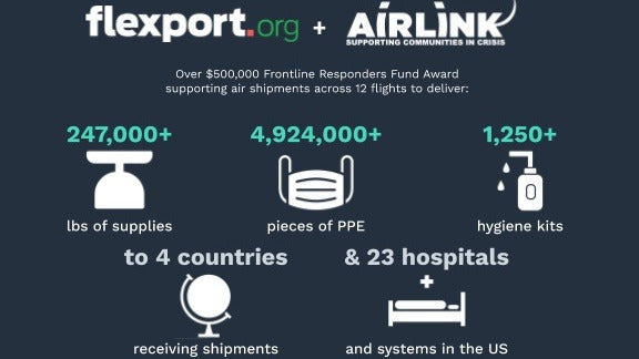 Flexport.org+ Airlink