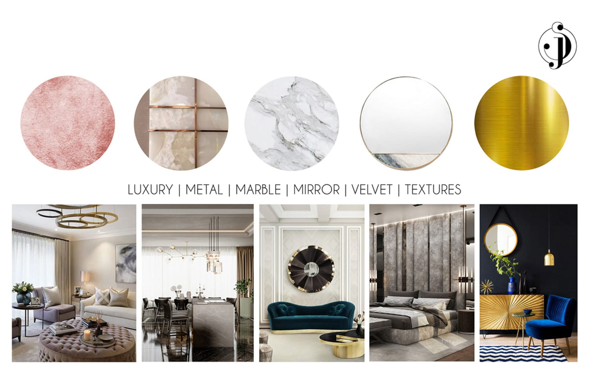 Mood Boards For Interior Designers
