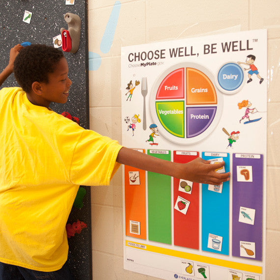 Choose Well Be Well Climbing Wall Curriculum
