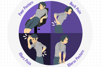 Your Rapid Visual Guide To Good Posture In Every Position