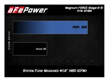 Load image into Gallery viewer, Afe Power Magnum FORCE Stage-2 Si Cold Air Intake System